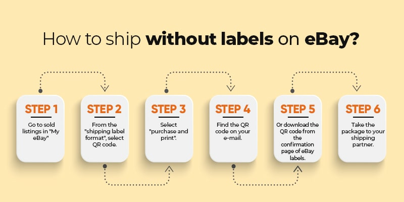 ebay shipping labels