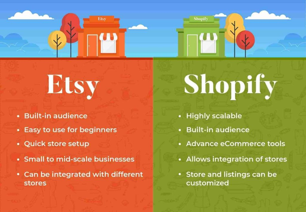 shopify etsy comparison