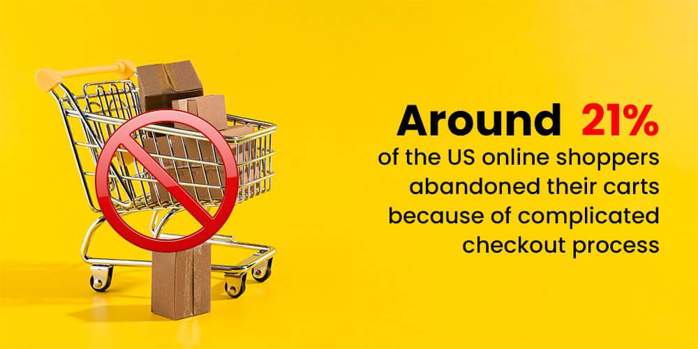 BigCommerce Open-Checkout 1