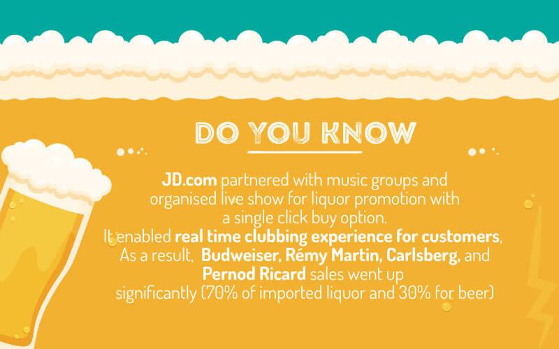 shoppertainment facts