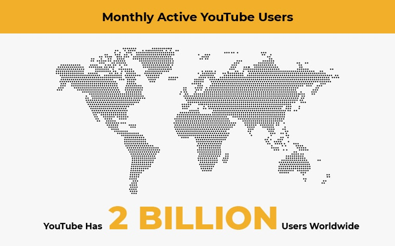 Monthly YouTube Users