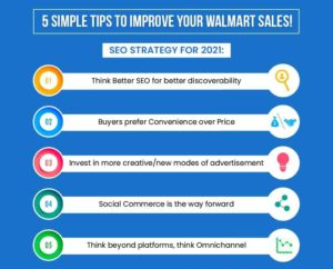 Ultimate guide to selling better on Walmart in 2021