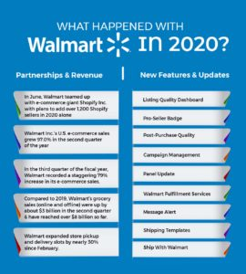 What changed at Walmart Marketplace in 2020 Partnerships Revenue, New Features Updates and More