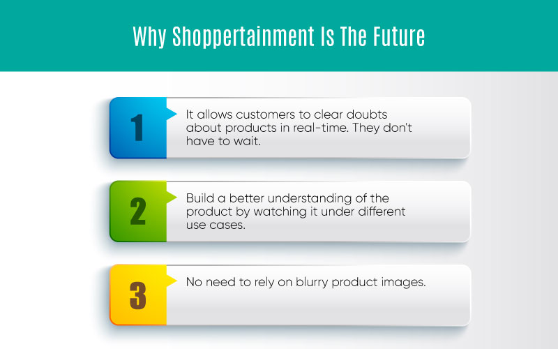 shoppertainment is the future