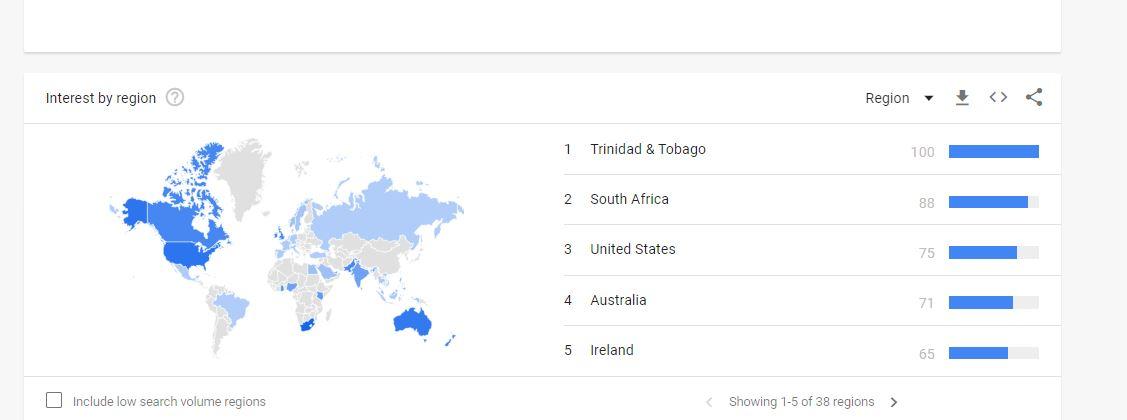 google trends christmas region
