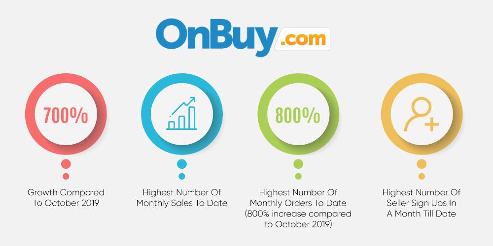 last minute tips selling on OnBuy