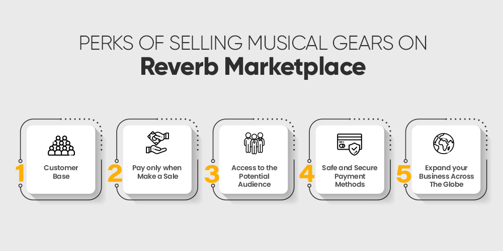 Sell on reverb- perks