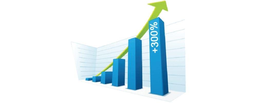 300% increase in sales magento case study multichannel