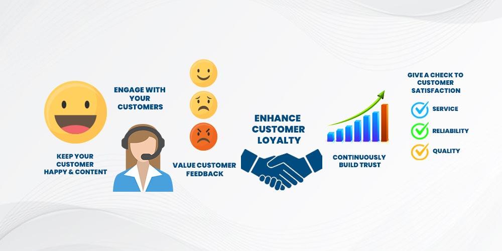 customer service to increase brand loyalty