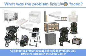 How the CedCommerce Walmart CA Integration helped Bebeleo