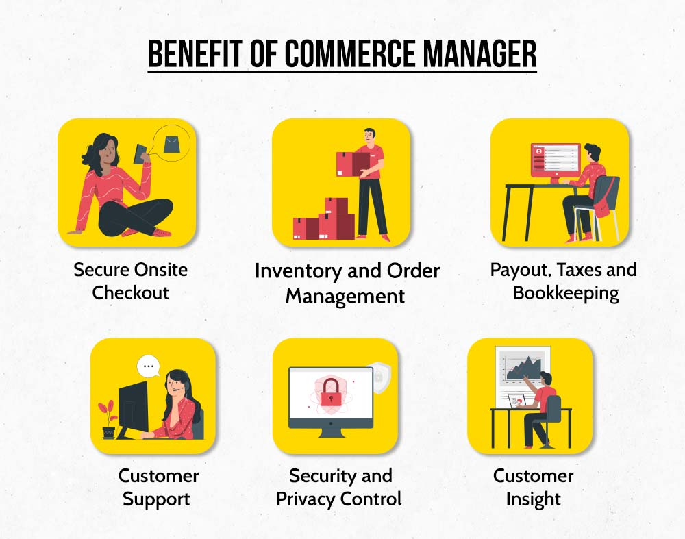 Benefit of Commerce Manager