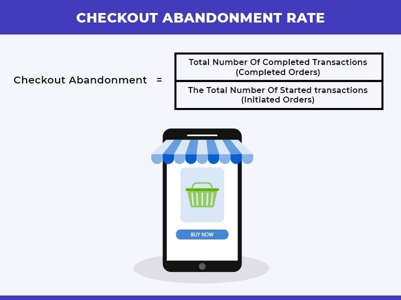 Checkout abandonment_2