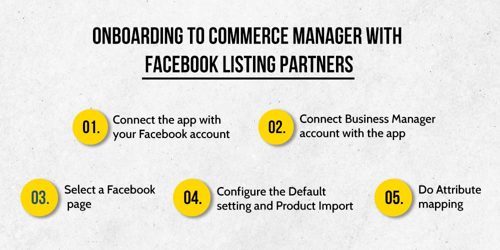 Facebook listing partners