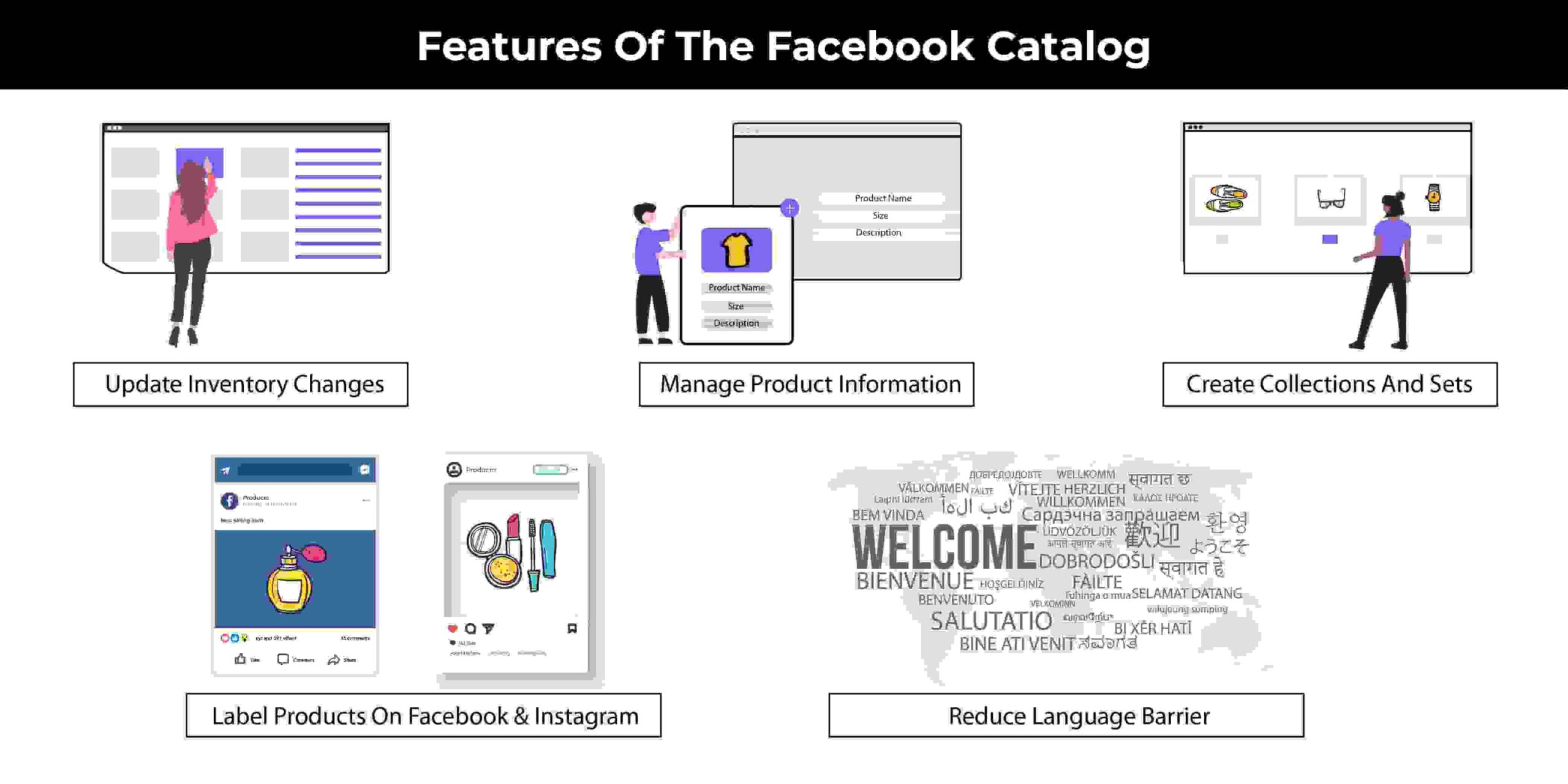Facebook product catalog features