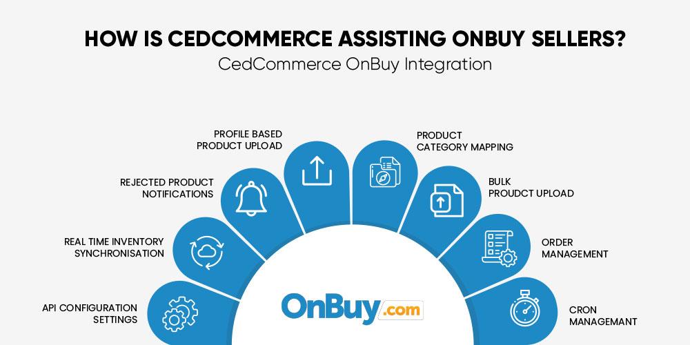 OnBuy CedCommerce's Integration