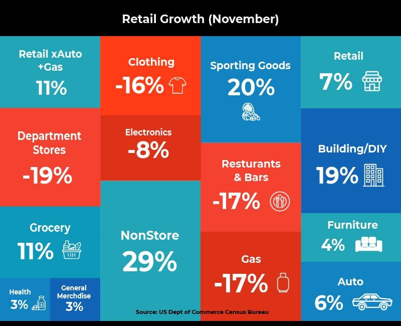 holiday shopping stats