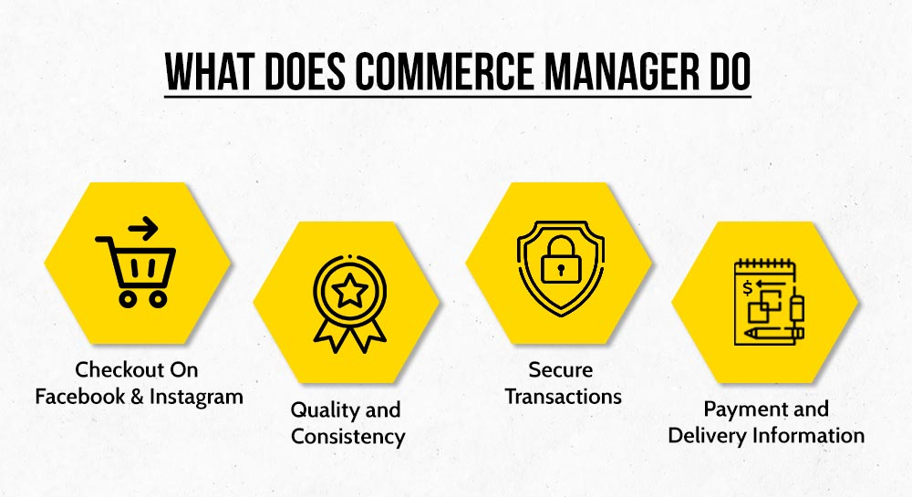 What does Commerce Manager do