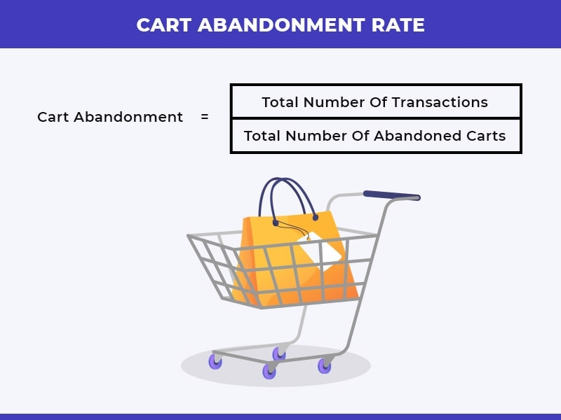 Checkout abandonment_1