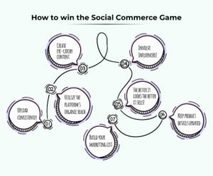 social commerce and social media