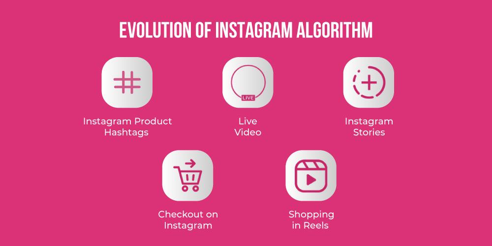 evolution of Instagram algorithm
