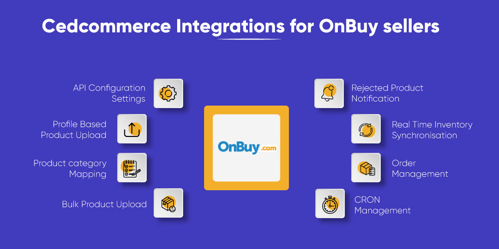 CedCommerce's Integrations