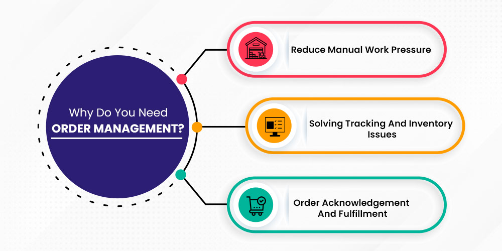 Why do you need order management