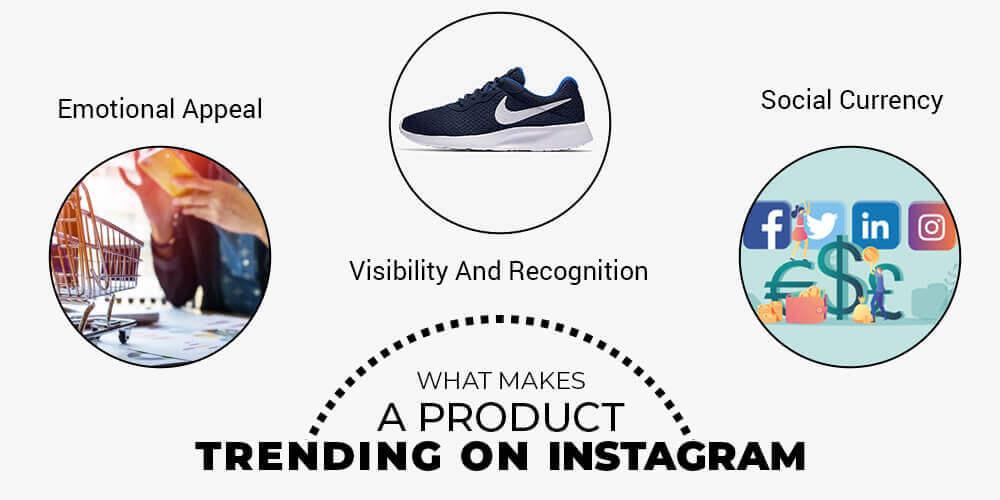 Trending product on Instagram