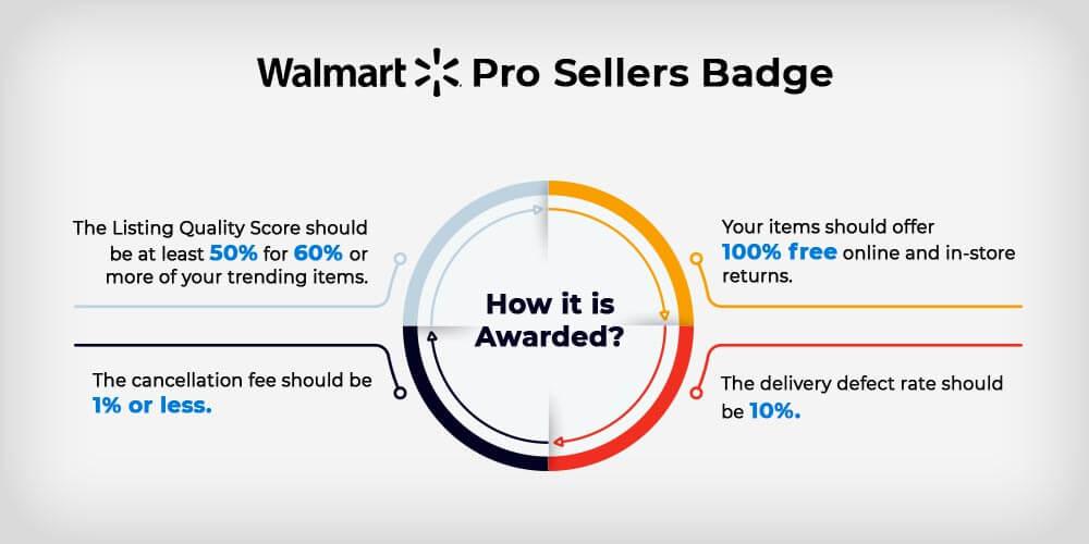 Walmart Pro Seller Badge