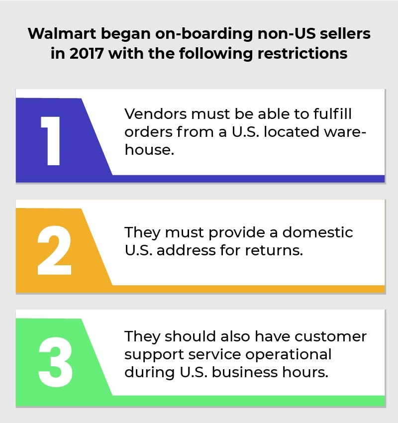 Numerous restrictions on Walmart sellers in 2017