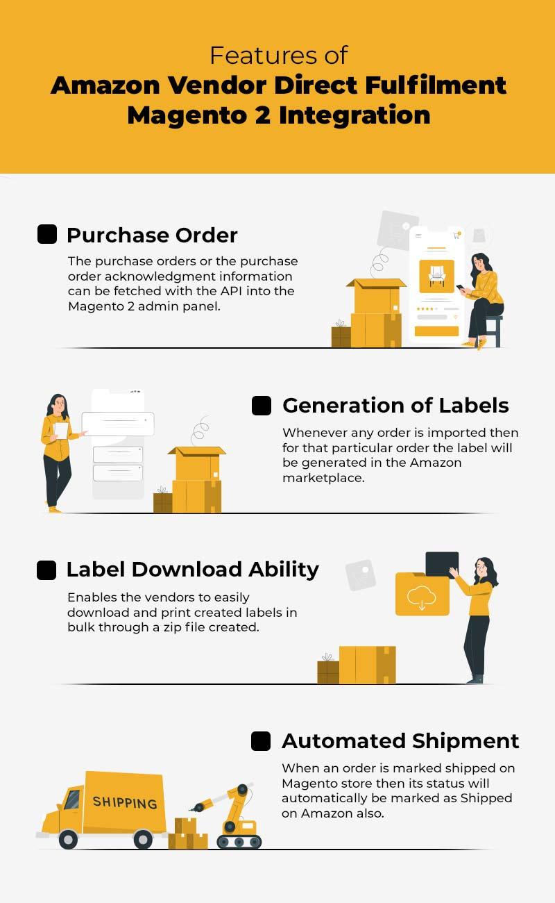 amazon vendor direct fulfilment extension