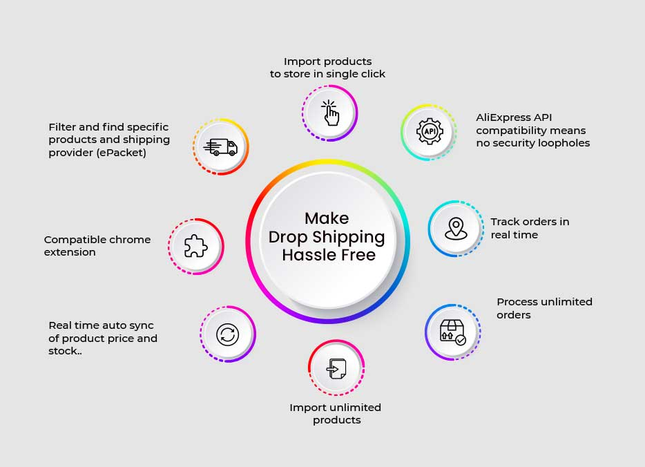benefits of dropshipping solutions