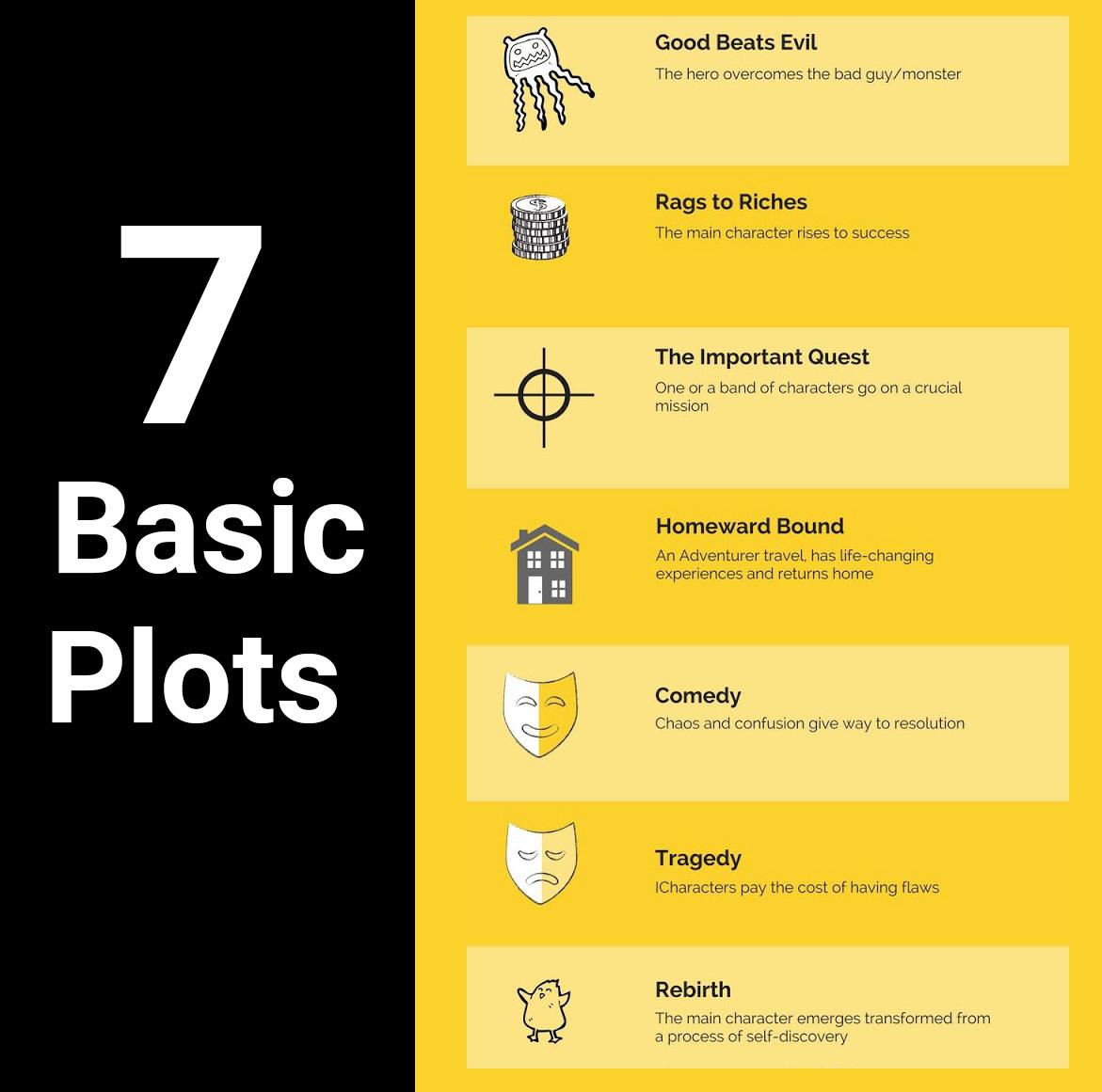 7-Basic-Plots