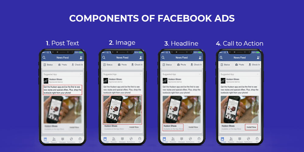 Components of Facebook ads