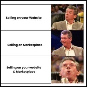 Selling online with eCommerce marketplace integration