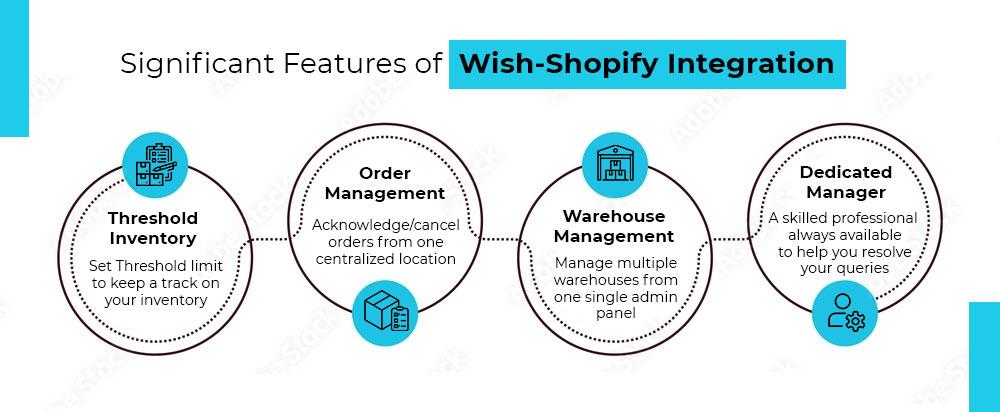 Wish-Shopify-OzDingo-in-blog-3