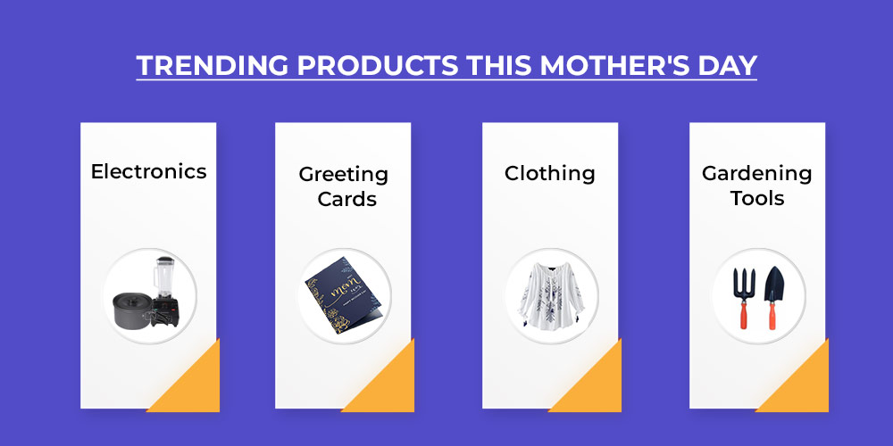 Trending products this mother's day