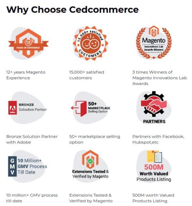 choose cedcommerce