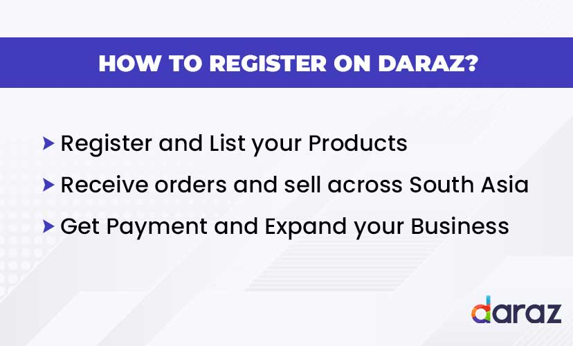 How to register on Daraz