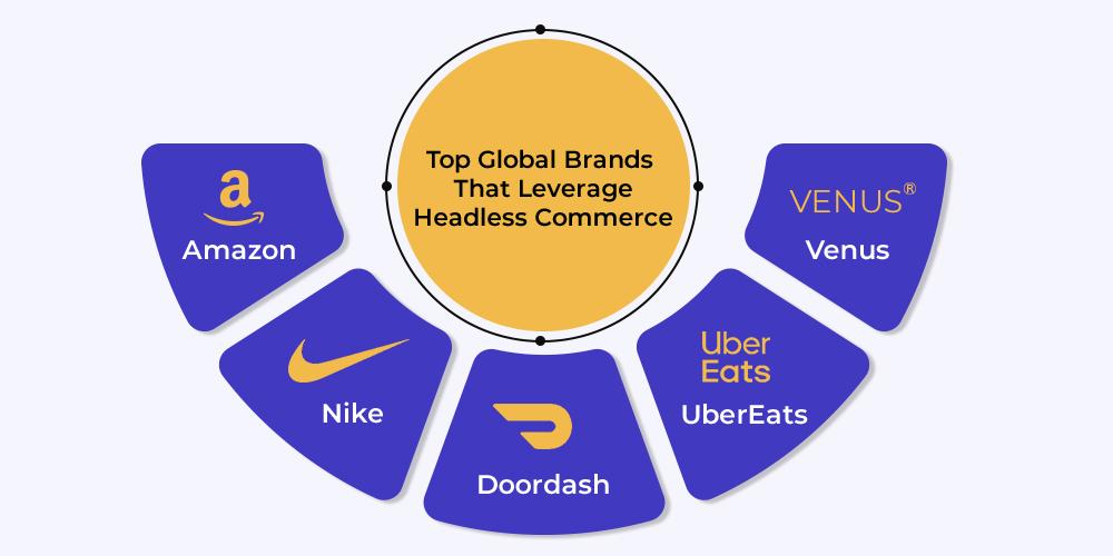 Headless commerce examples