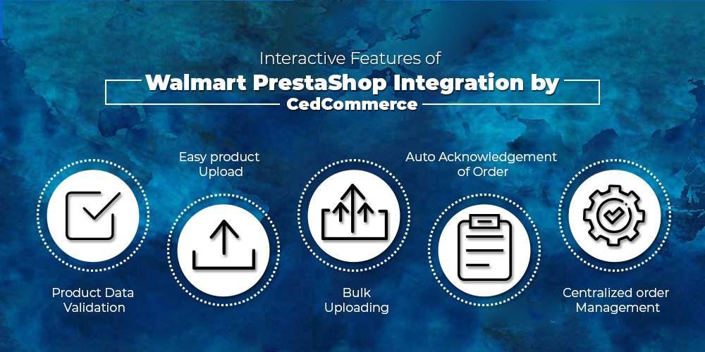 Interactive features of Walmart prestashop integration by CedCommerce
