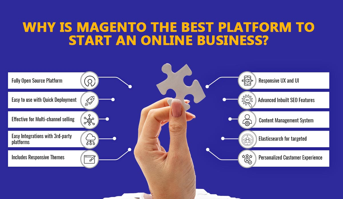 magento to sell online