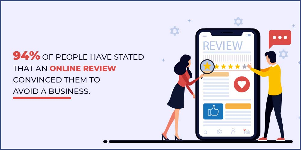Online Reviews Convince 94% of people