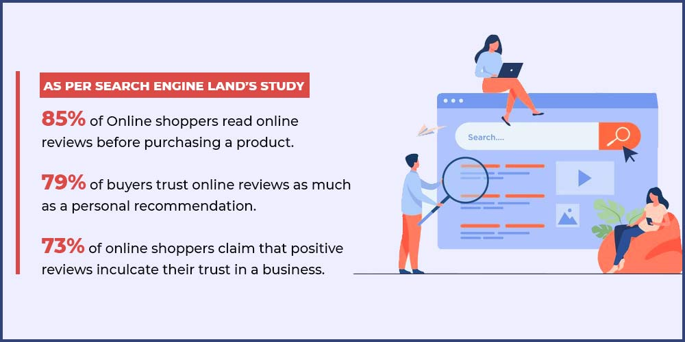 Search Engine Land's Study