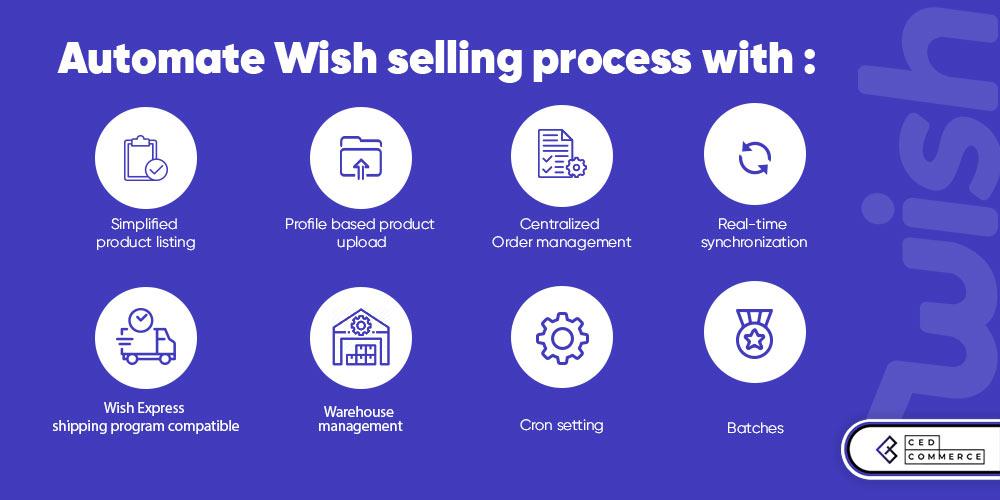 Wish integration for PrestaShop features