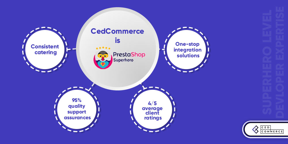 Connect-PrestaShop-store-with-Wish-3