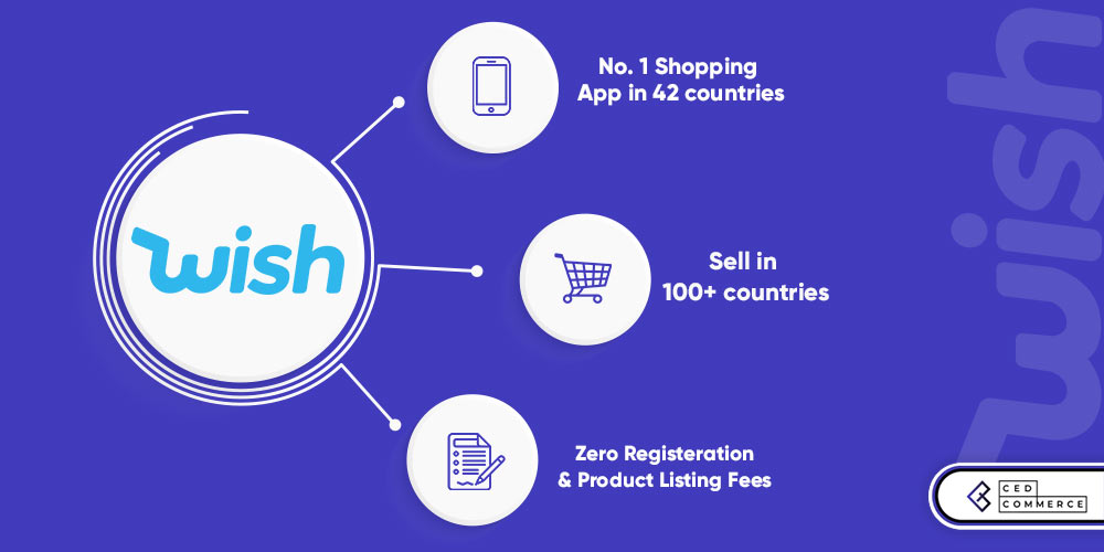 Connect-PrestaShop-store-with-Wish-4
