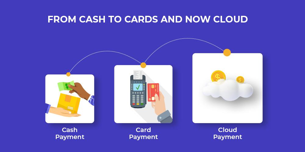 cash-card-cloud digital payment trends