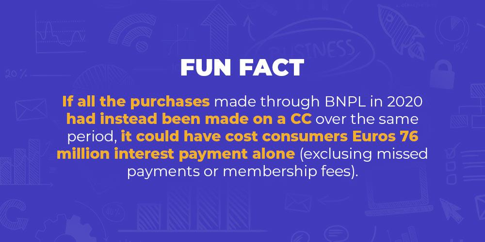 fun-fact-about-BNPL