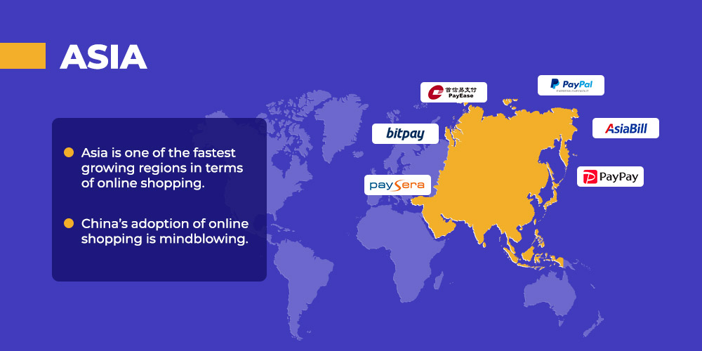 third party payment gateway for Shopify store in Asia
