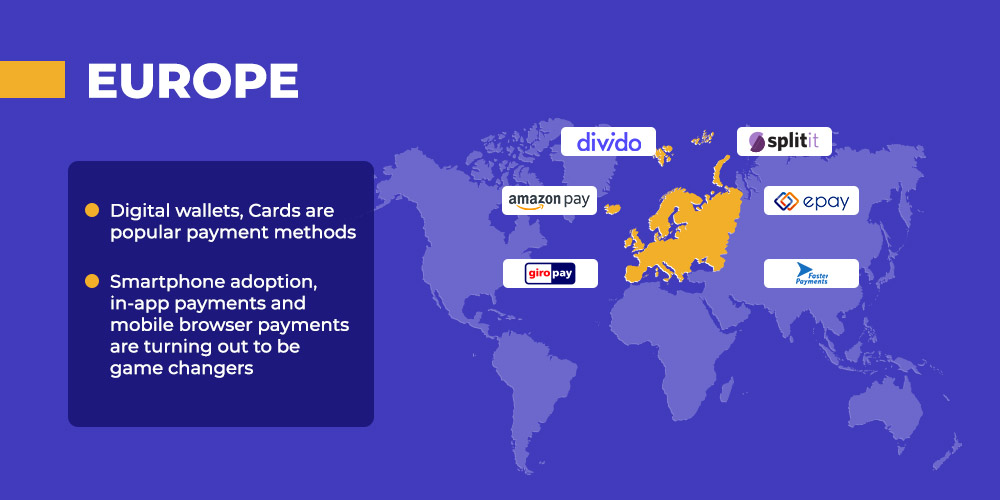 payment gateways for Shopify stores in Europe